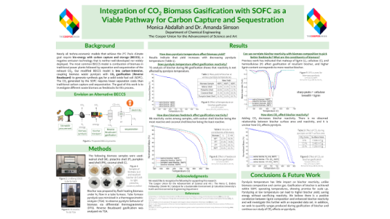 "Monica Abdallah's research poster: ""Integration of CO2 Biomass Gasification with SOFC as a Viable Pathway for Carbon Capture and Sequestration (CCS)"""