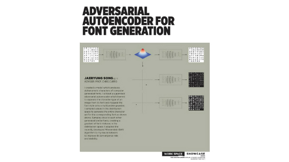 [STUDENT POSTER] ADVERSARIAL AUTOENCODER FOR FONT GENERATION