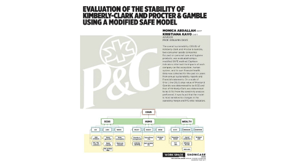 [STUDENT POSTER] EVALUATION OF THE STABILITY OF KIMBERLY-CLARK AND PROCTER & GAMBLE USING A MODIFIED SAFE MODEL