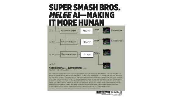 [STUDENT POSTER] SUPER SMASH BROS. MELEE AI-MAKING IT MORE HUMAN
