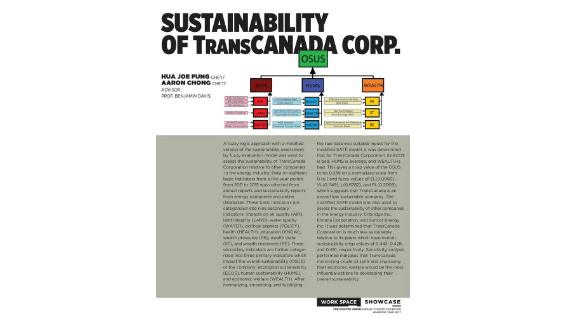 [STUDENT POSTER] SUSTAINABILITY OF TRANSCANADA CORP.