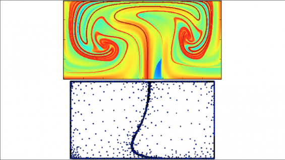 FTLE (color) showing max stretching and distribution of inertial objects in a time-dependent double-gyre ocean flow model