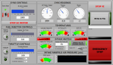 LabView Control Panel