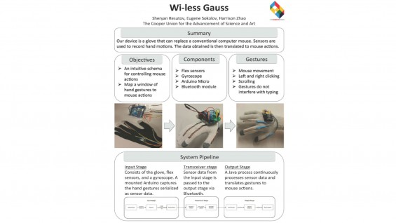 [STUDENT POSTER] WI-LESS GUASS